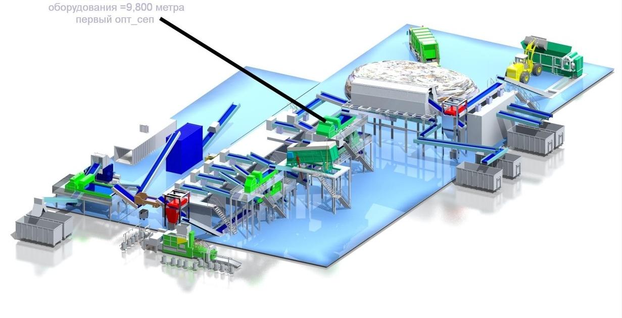 100.000 t/a EWB Konzept